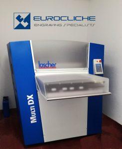MultiDX!Luscher ctp